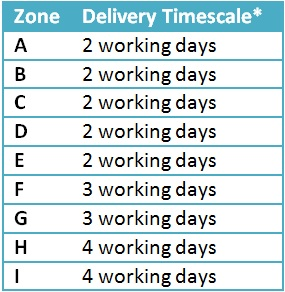 Lazy Susan Delivery Timescale
